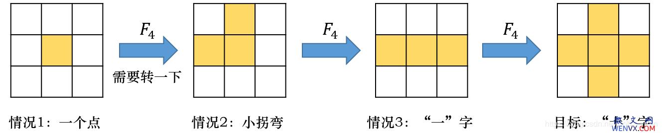 六面正方体三阶魔方7步还原法详解 第8张