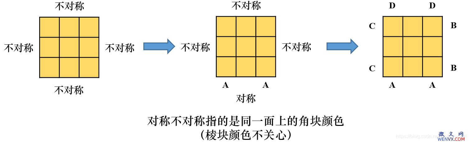 六面正方体三阶魔方7步还原法详解 第13张