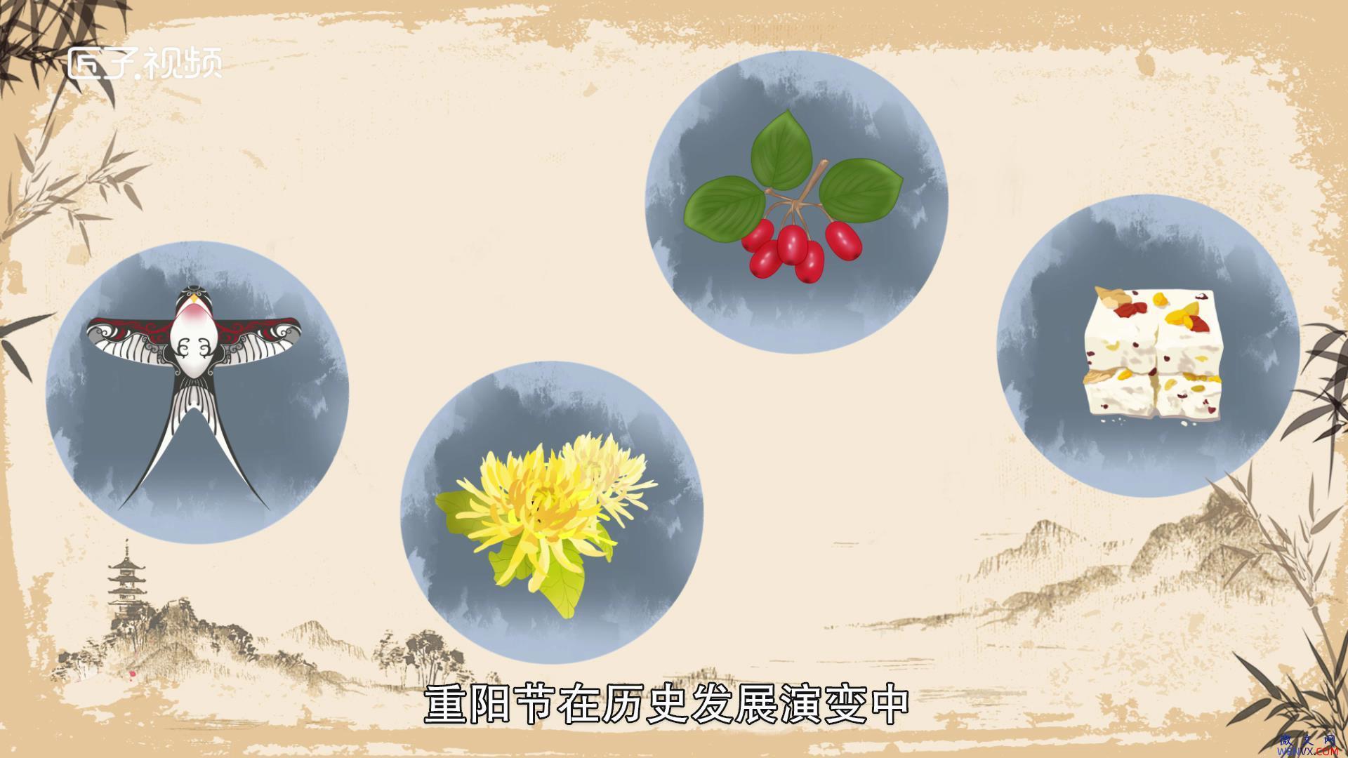 重阳节的习俗有哪些
